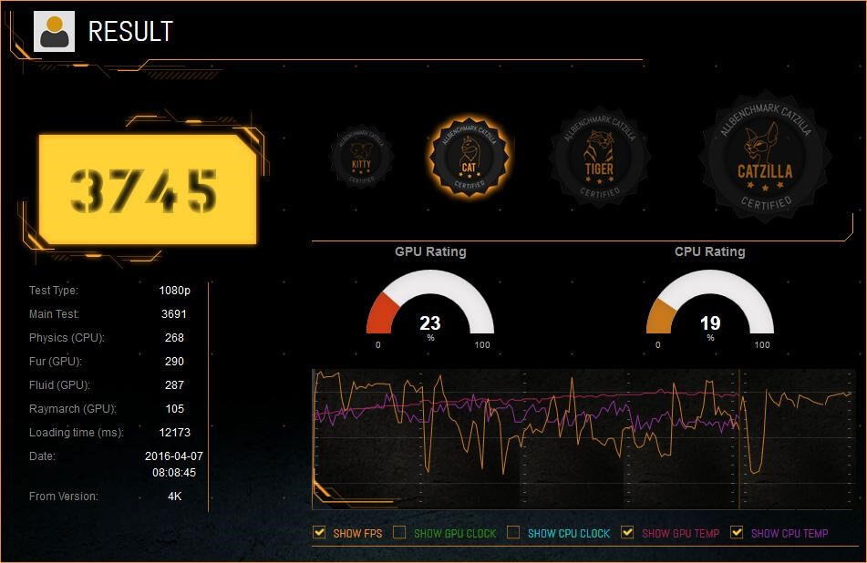 Catzilla GPU compare tool