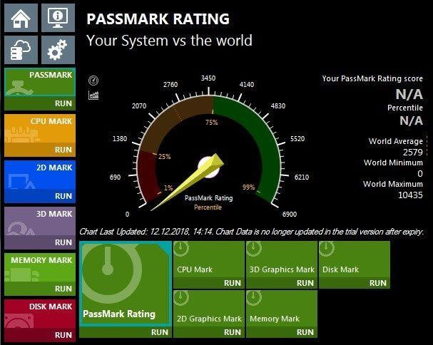 PassMark Best GPU Benchmark Software